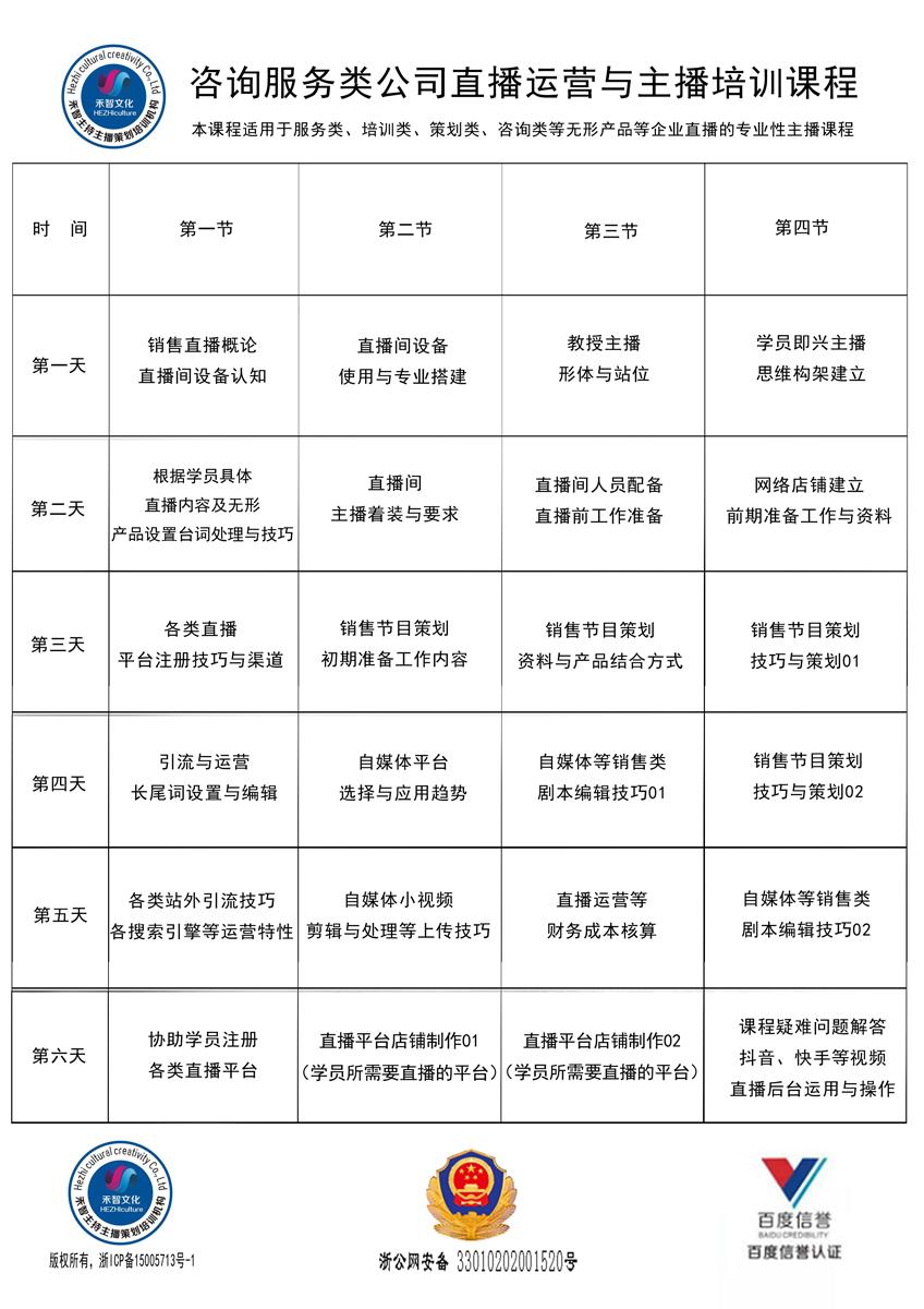 咨询服务类公司直播主播m6米乐app官网下载课程 处理好上传.jpg