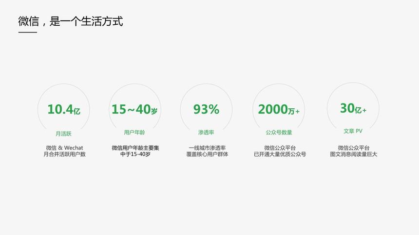 微信朋友圈广告招商文档-2018Q3李雪0002.jpg