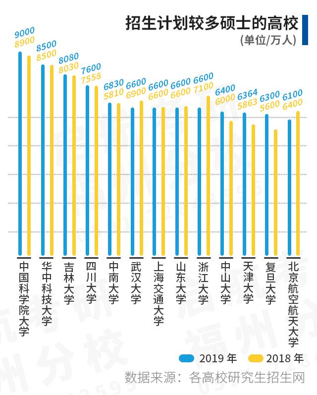 考研數據圖2.jpg