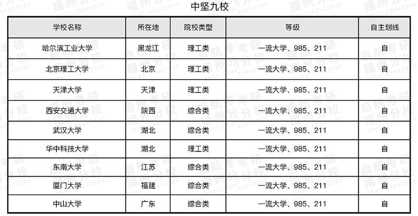 全国各大高校关系图谱_09.jpg