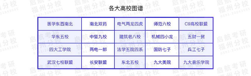 全国各大高校关系图谱_02.jpg