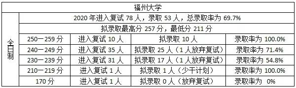 福州大学.webp.jpg