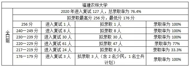 福建农林大学.webp.jpg