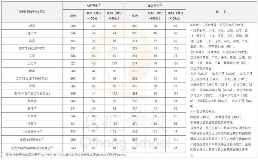 21国家线-学术-1.png