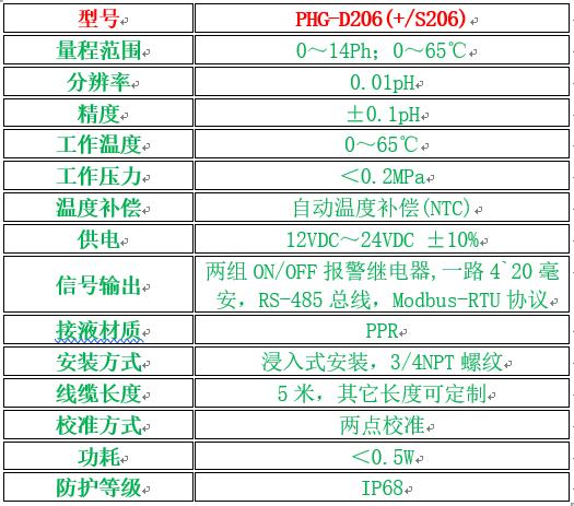 PHG-D206(+S206)PH分析测控仪.png