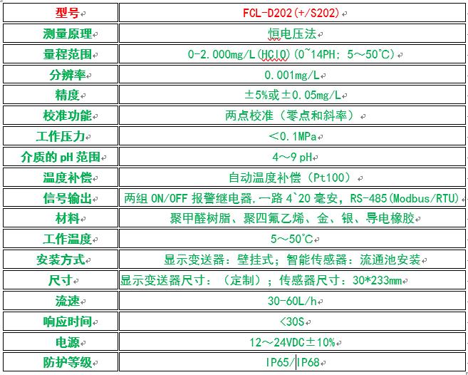 FCL-D202型水中余氯FCL2在线分析测控仪.png