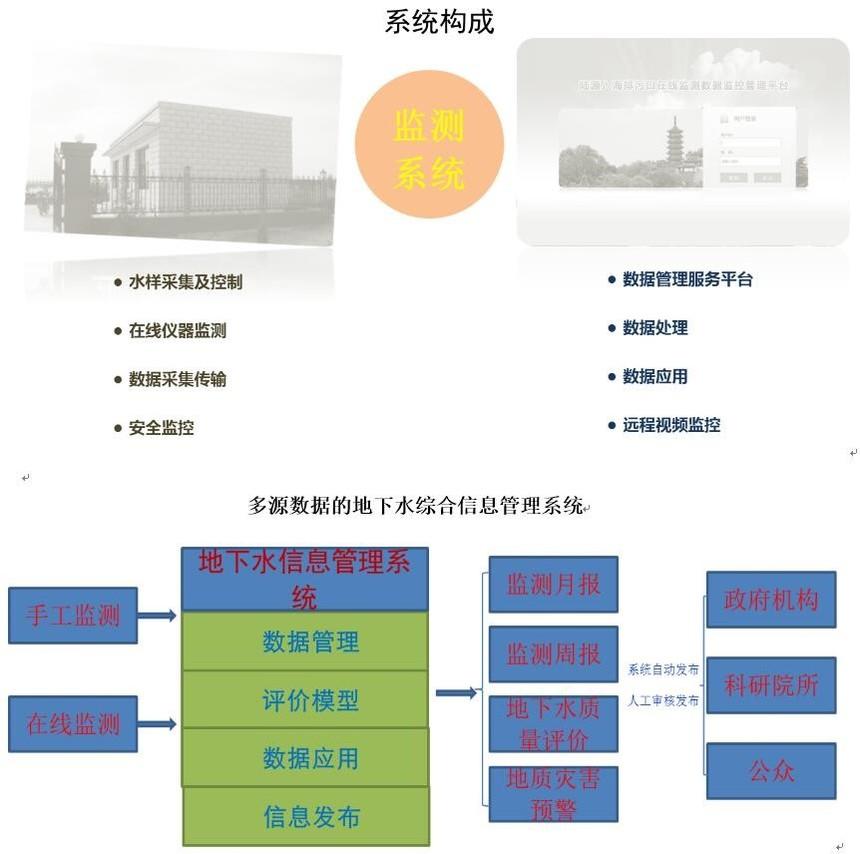 地下水監測系統構成.jpg