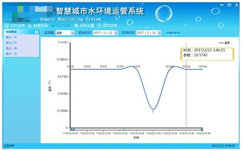 地表水水质监测软件2.png