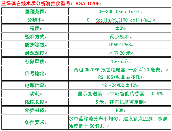 蓝绿藻类水质监测仪性能参数表.png