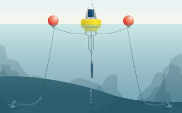 水质浮标安装布设示意图.jpg