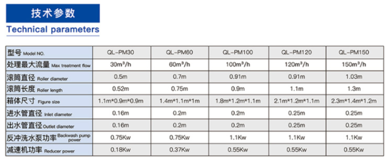 新型全自动滚筒微滤机规格参数表.png
