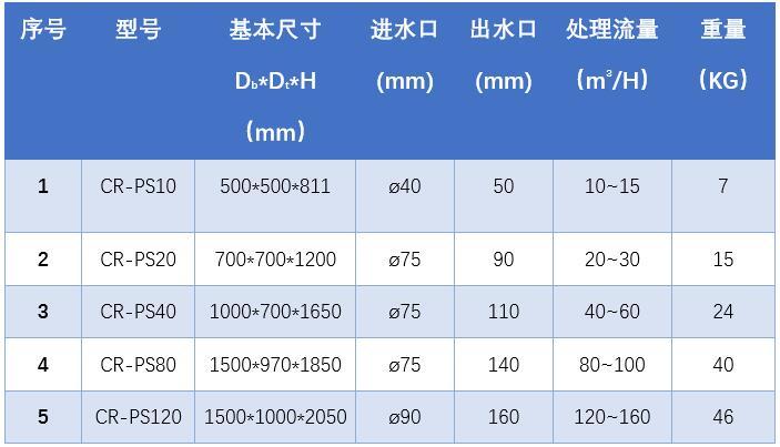 蛋白质分离器规格参数表.jpg