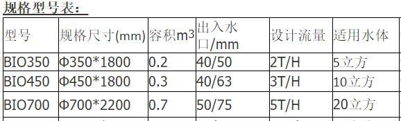 规格参数表.jpg