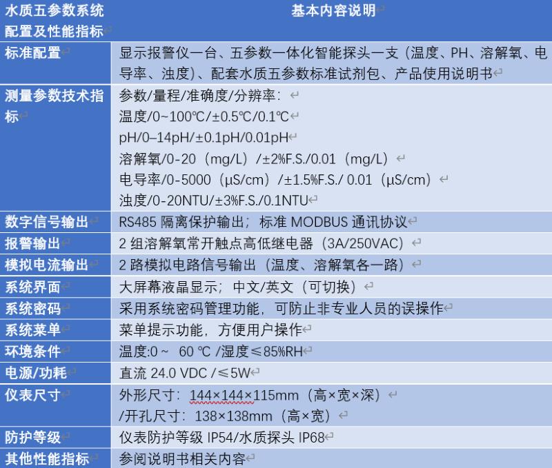 新常规五参数水质在线分析仪器参数表.png