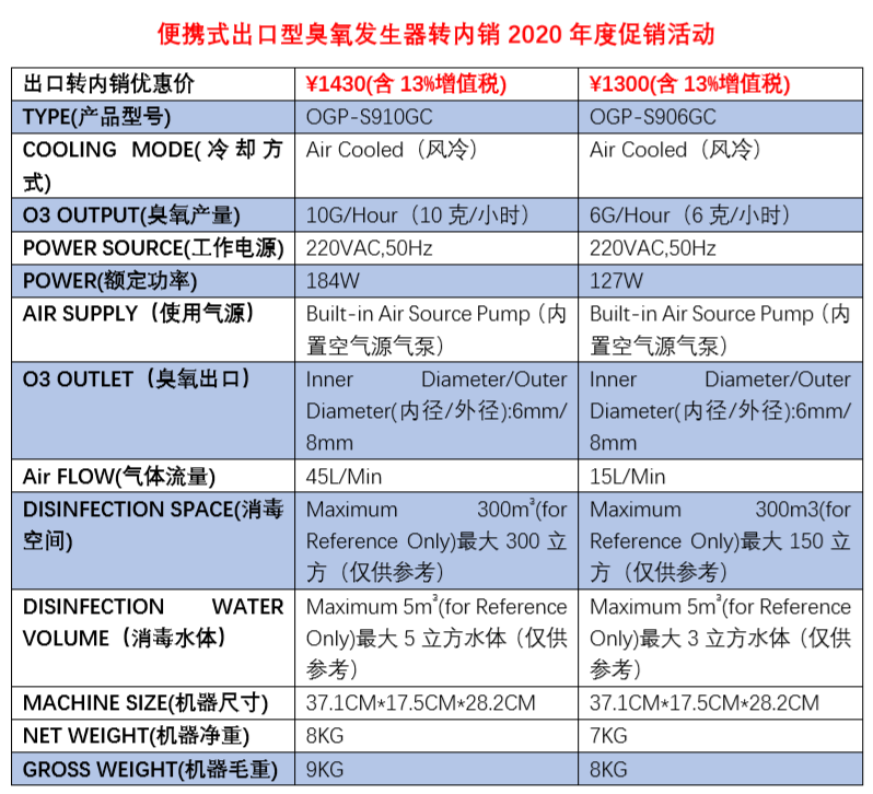 便携式精品臭氧机2020年度内销活动价.png