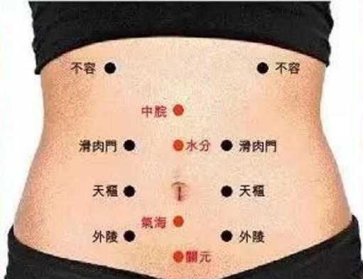 """这6穴位堪称人体""""暖身穴"""",这么做可活血化瘀、通络散寒!"""