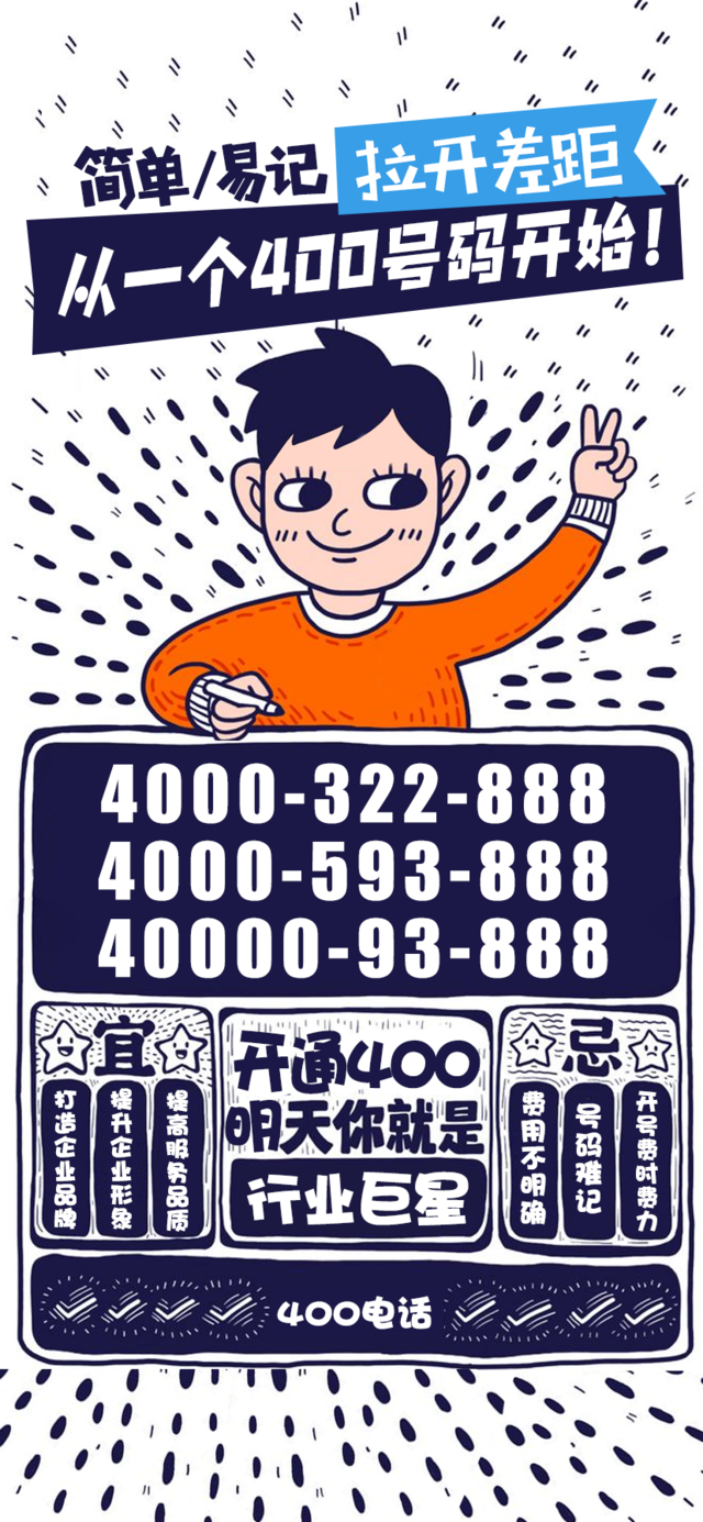 活动价格1500/3年 电信3星号码精选推荐 4008092567 400860256